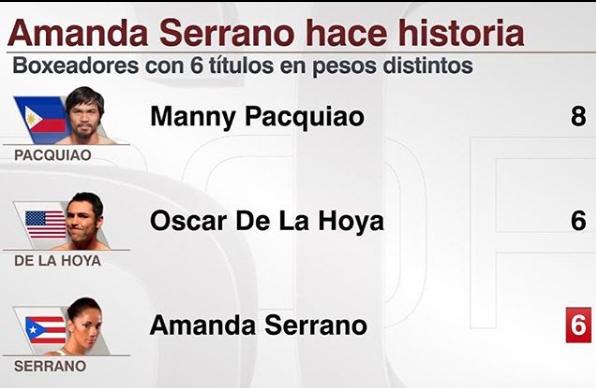 Amanda Serrano-titulos de boxeo